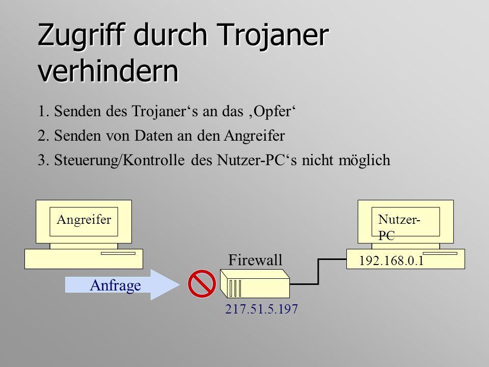 Zugriff durch Trojaner verhindern