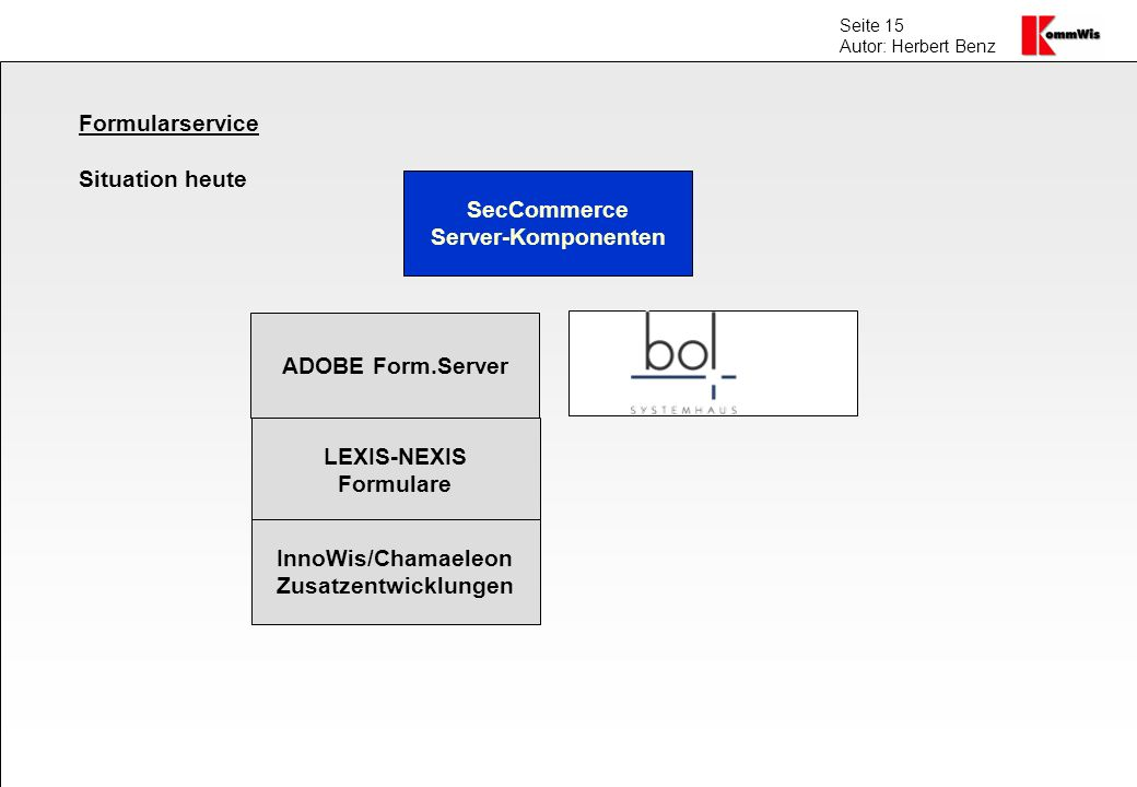 SecCommerce Server-Komponenten