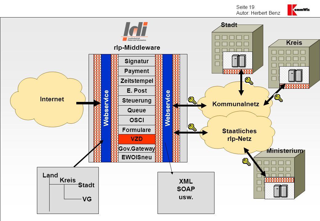Stadt Kreis rlp-Middleware Internet Kommunalnetz Webservice Webservice