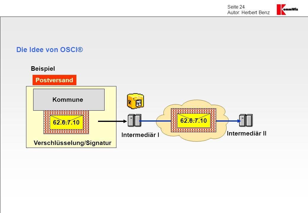Die Idee von OSCI® Beispiel Postversand Kommune 62.6.7.10 62.6.7.10