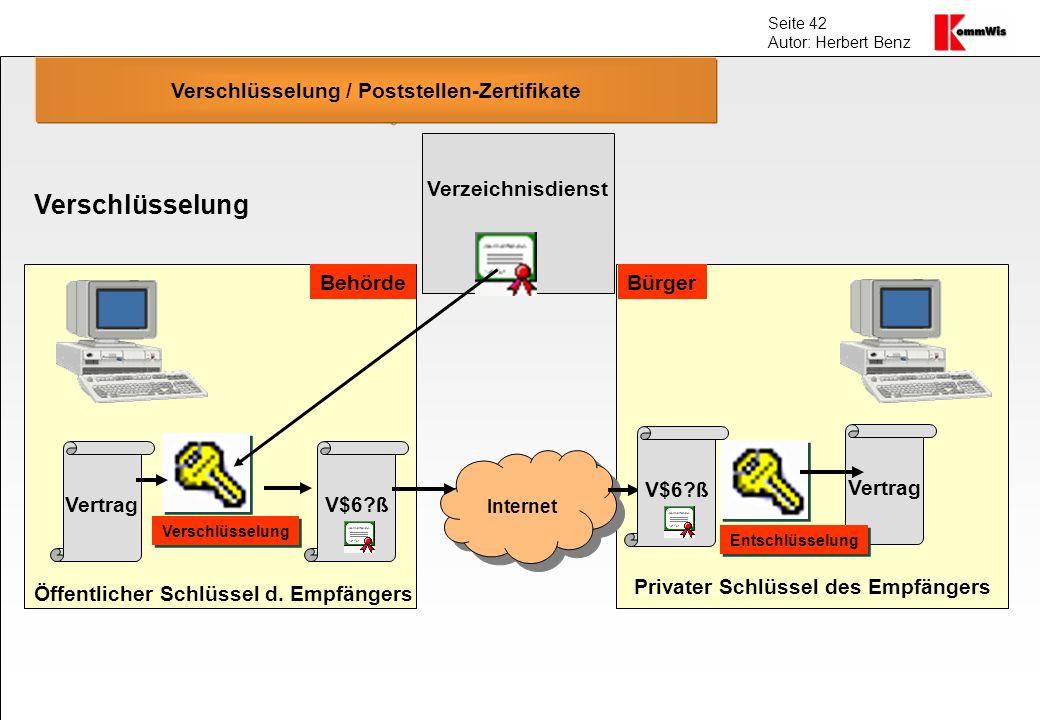 Verschlüsselung / Poststellen-Zertifikate