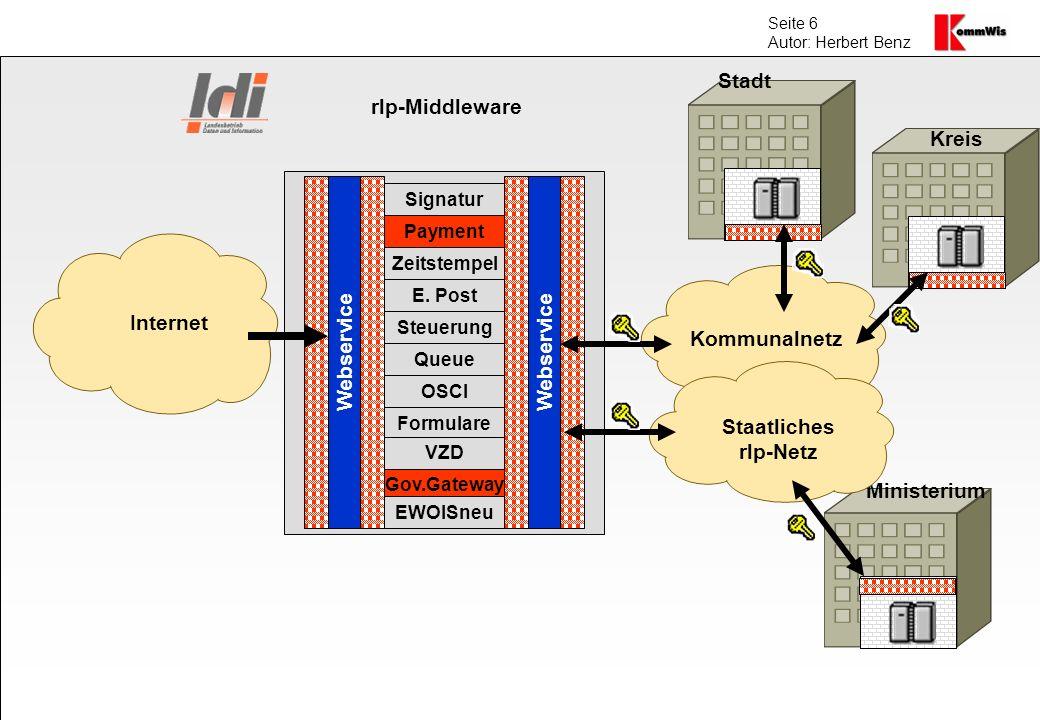 Stadt rlp-Middleware Kreis Internet Kommunalnetz Webservice Webservice