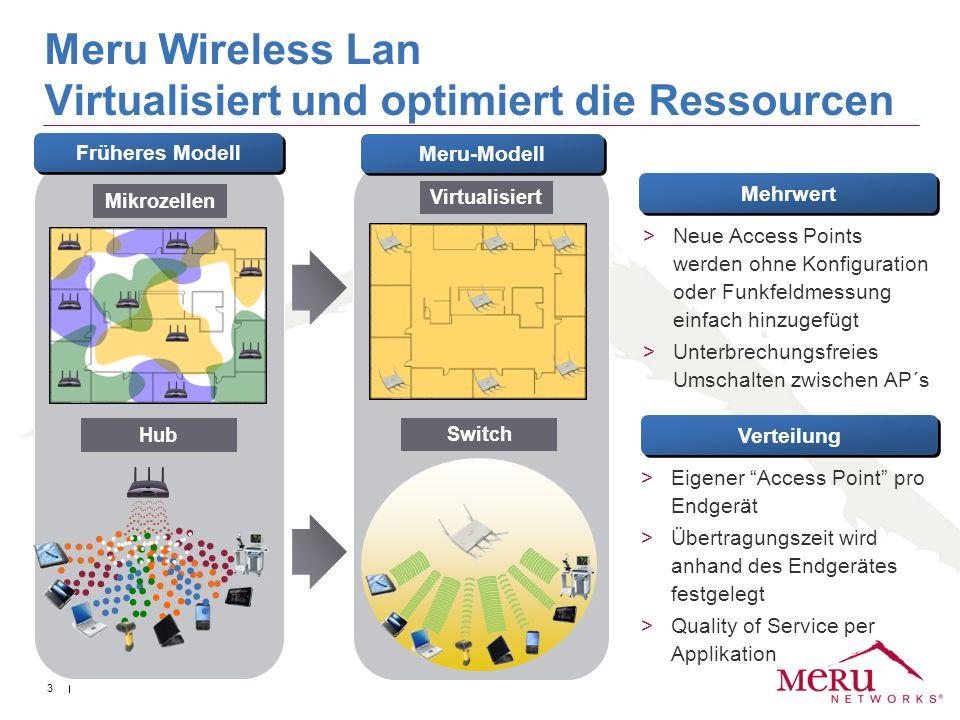 Meru Wireless Lan Virtualisiert und optimiert die Ressourcen
