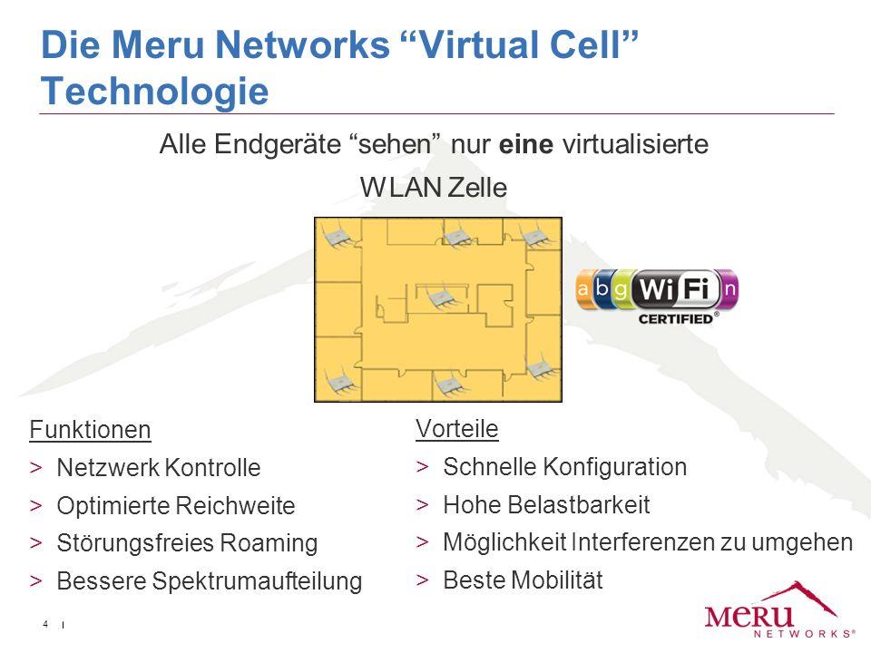 Die Meru Networks Virtual Cell Technologie