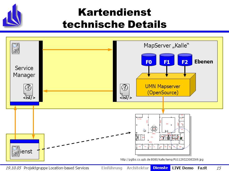 Kartendienst technische Details