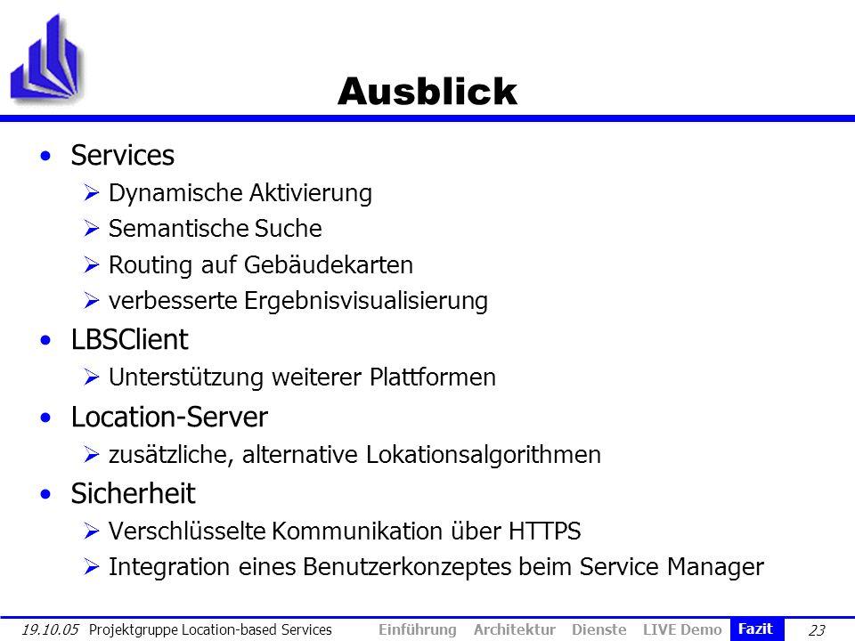 Einführung Architektur Dienste LIVE Demo Fazit
