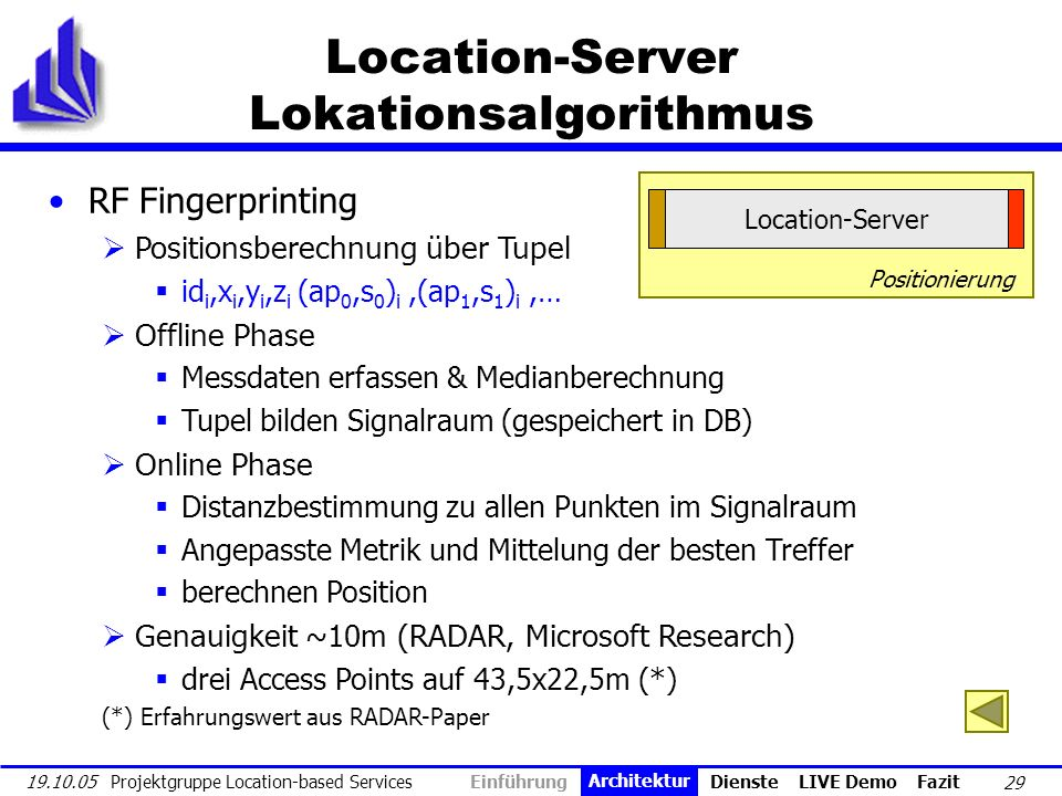 Location-Server Lokationsalgorithmus