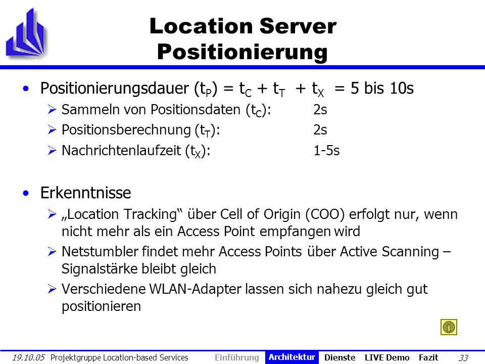 Location Server Positionierung