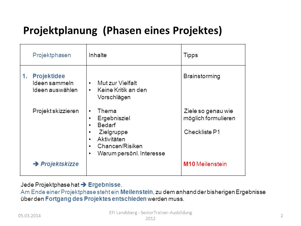Projektplanung (Phasen eines Projektes)