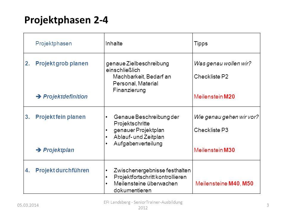 EFI Landsberg - SeniorTrainer-Ausbildung 2012