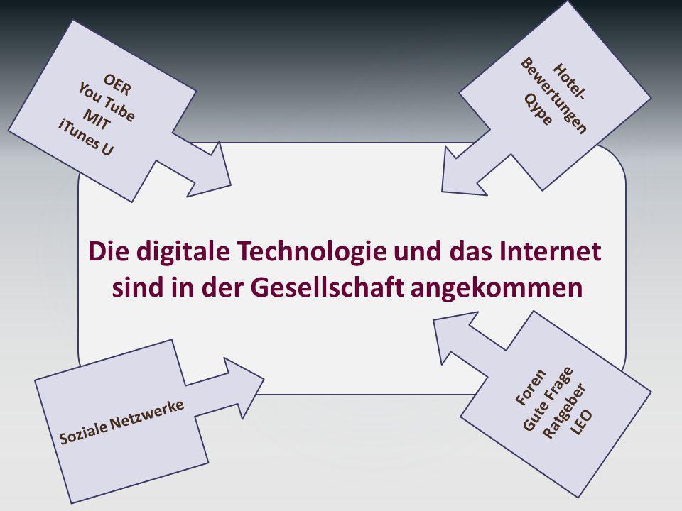 Die digitale Technologie und das Internet