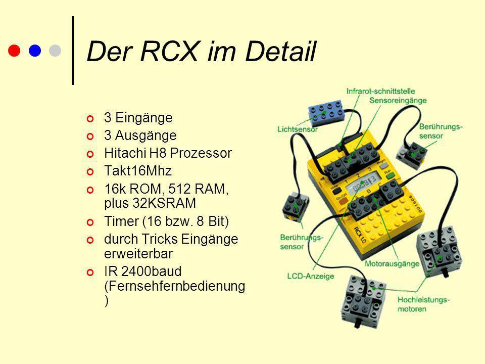 Der RCX im Detail 3 Eingänge 3 Ausgänge Hitachi H8 Prozessor Takt16Mhz