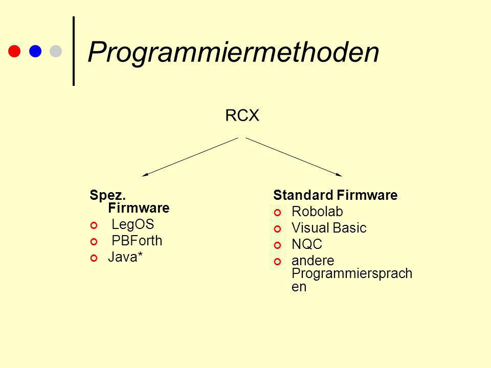 Programmiermethoden RCX Spez. Firmware LegOS PBForth Java*