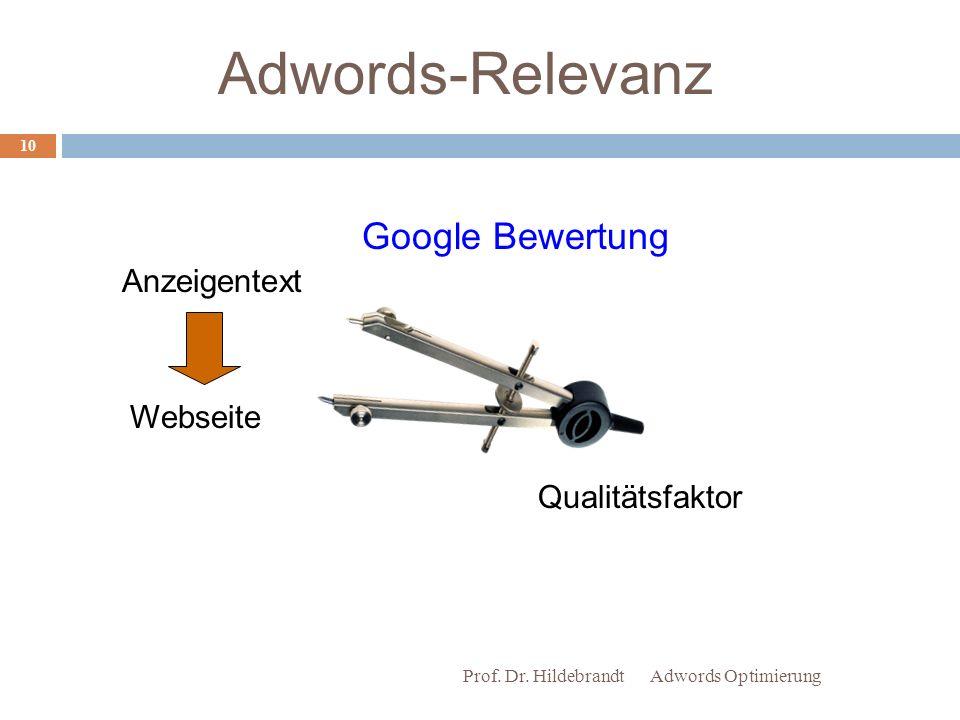 Adwords-Relevanz Google Bewertung Anzeigentext Webseite