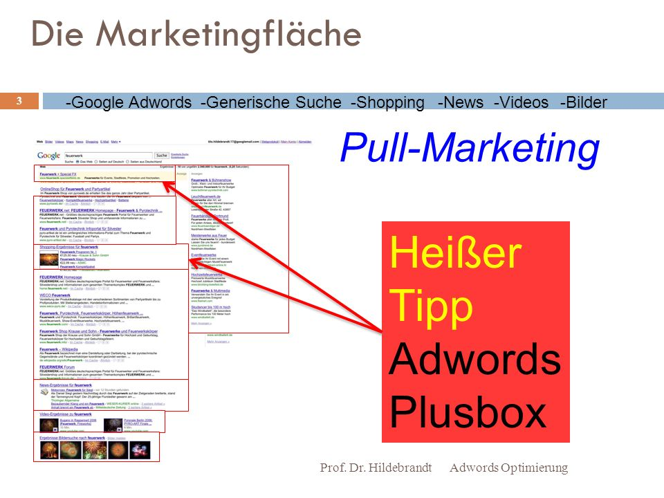 Heißer Tipp Adwords Plusbox Die Marketingfläche Pull-Marketing