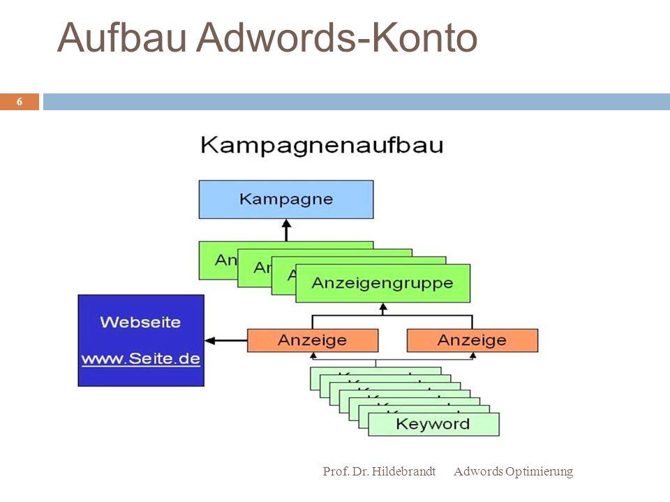Aufbau Adwords-Konto Prof. Dr. Hildebrandt Adwords Optimierung