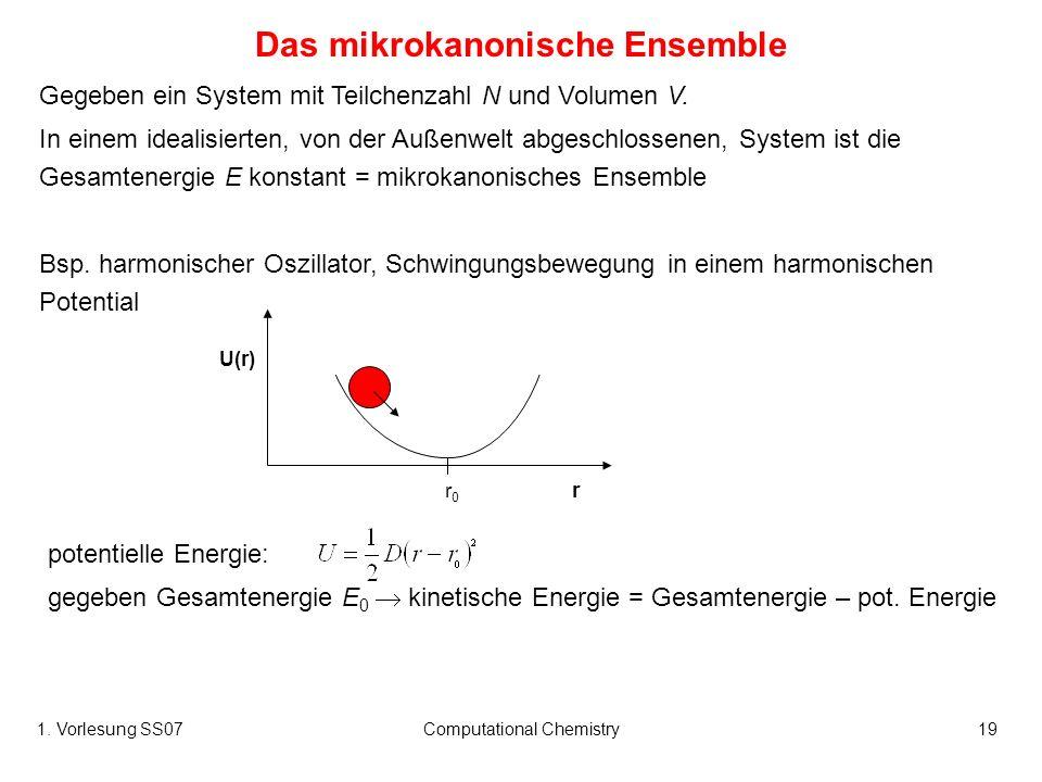 Das mikrokanonische Ensemble