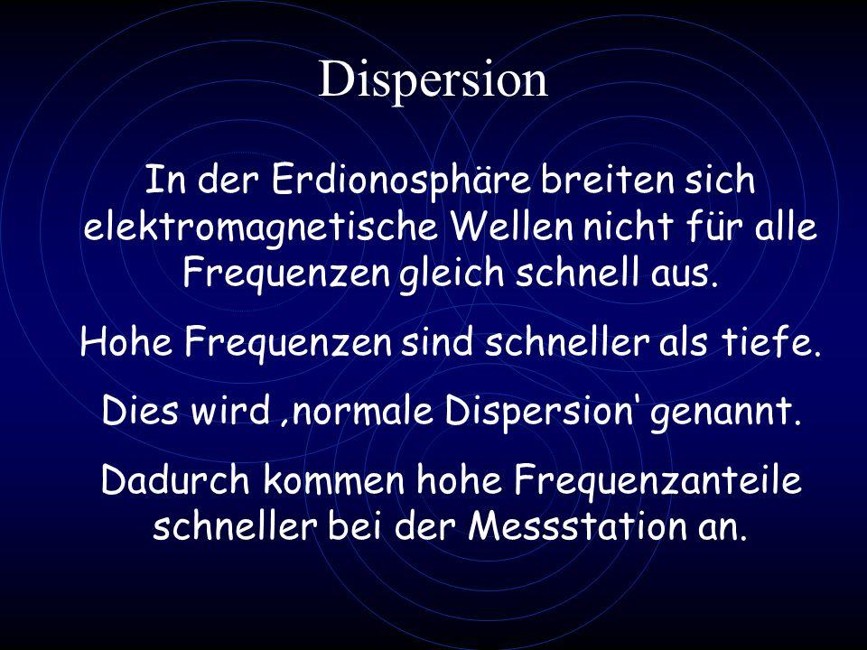 Dispersion In der Erdionosphäre breiten sich elektromagnetische Wellen nicht für alle Frequenzen gleich schnell aus.