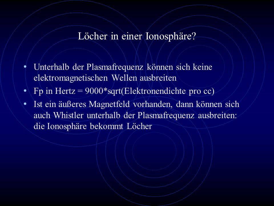 Löcher in einer Ionosphäre