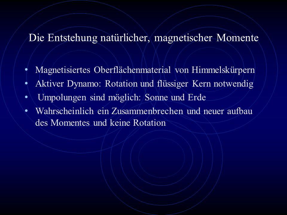 Die Entstehung natürlicher, magnetischer Momente