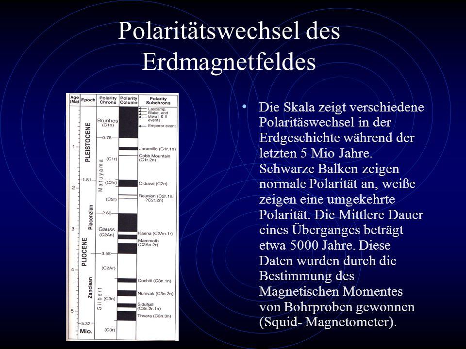 Polaritätswechsel des Erdmagnetfeldes