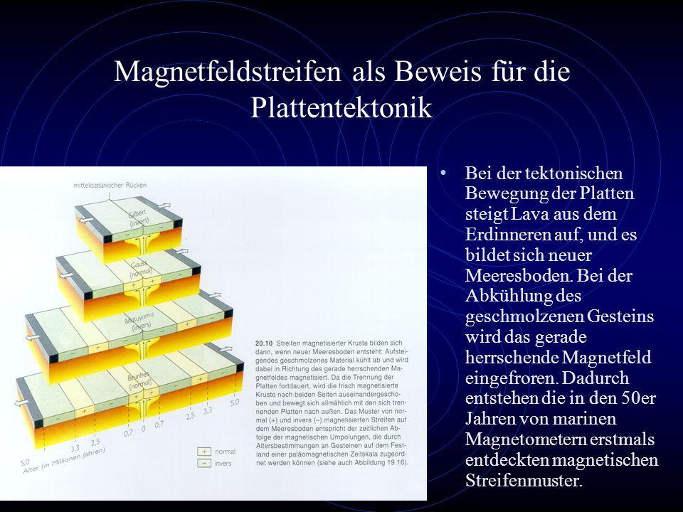 Magnetfeldstreifen als Beweis für die Plattentektonik
