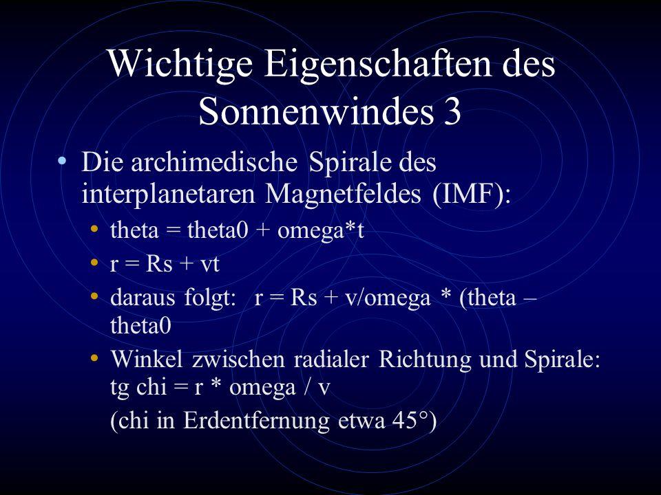 Wichtige Eigenschaften des Sonnenwindes 3