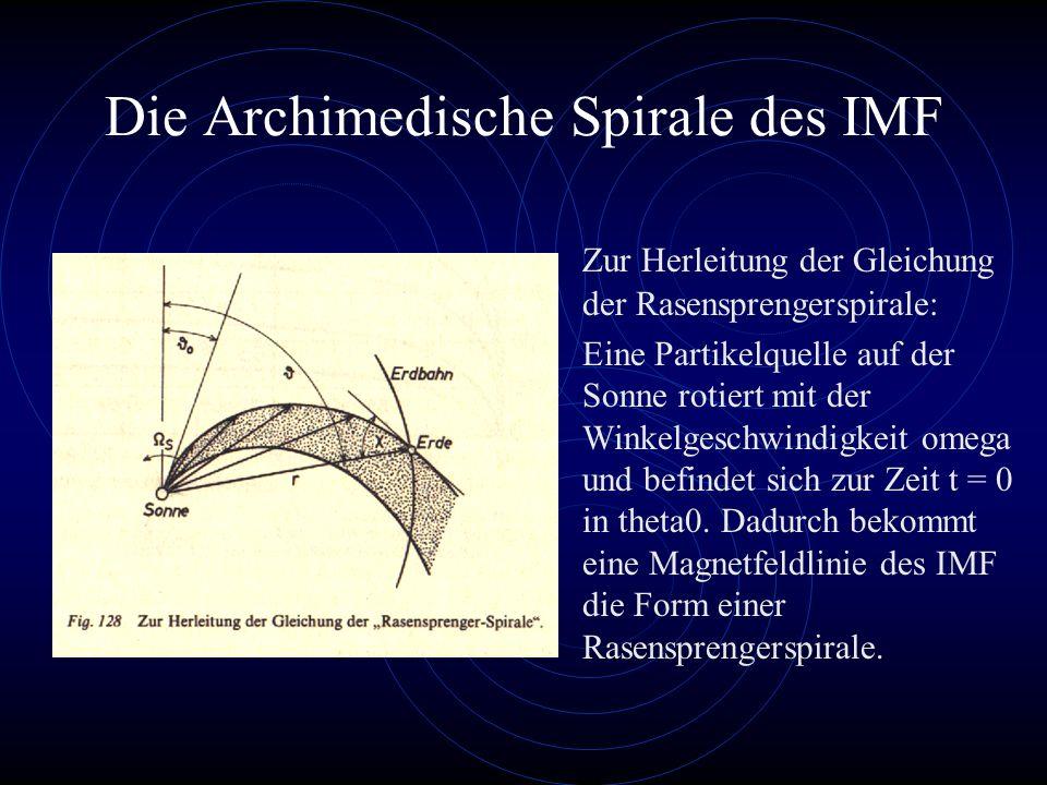 Die Archimedische Spirale des IMF