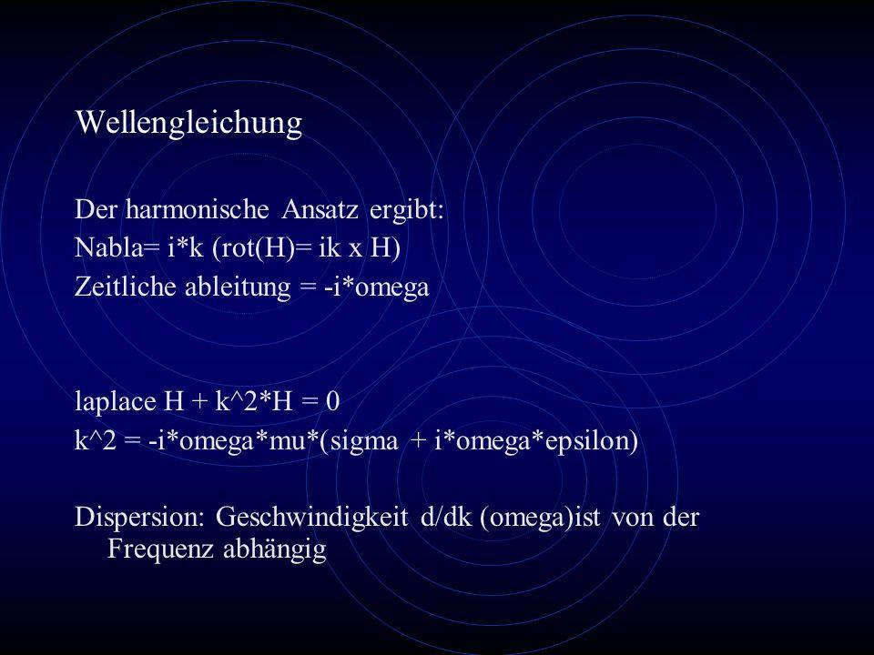 Wellengleichung Der harmonische Ansatz ergibt: