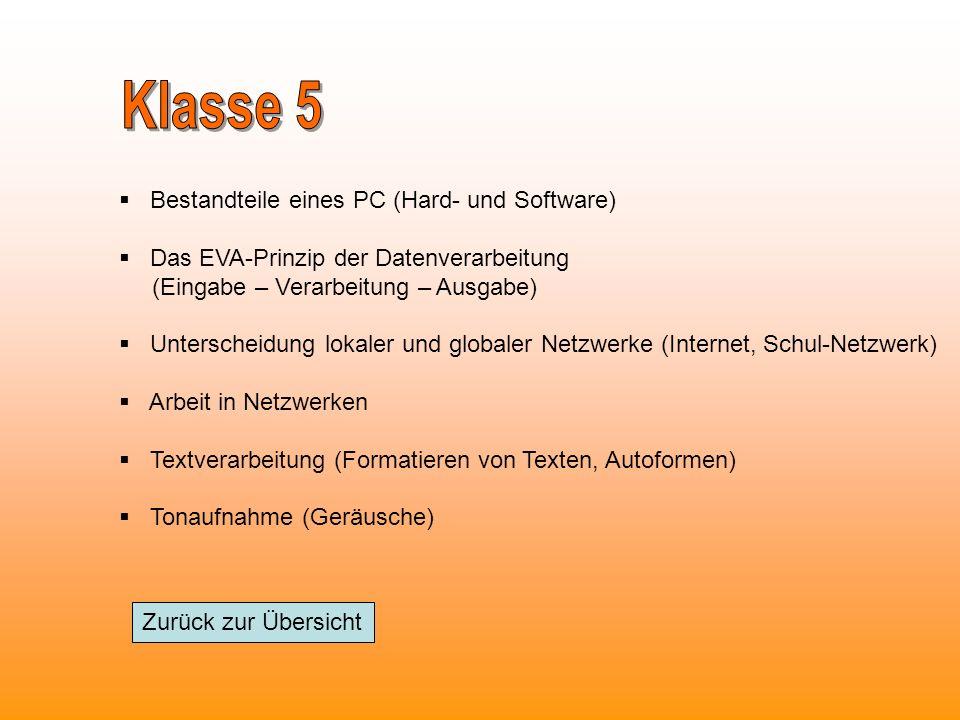 Klasse 5 Bestandteile eines PC (Hard- und Software)