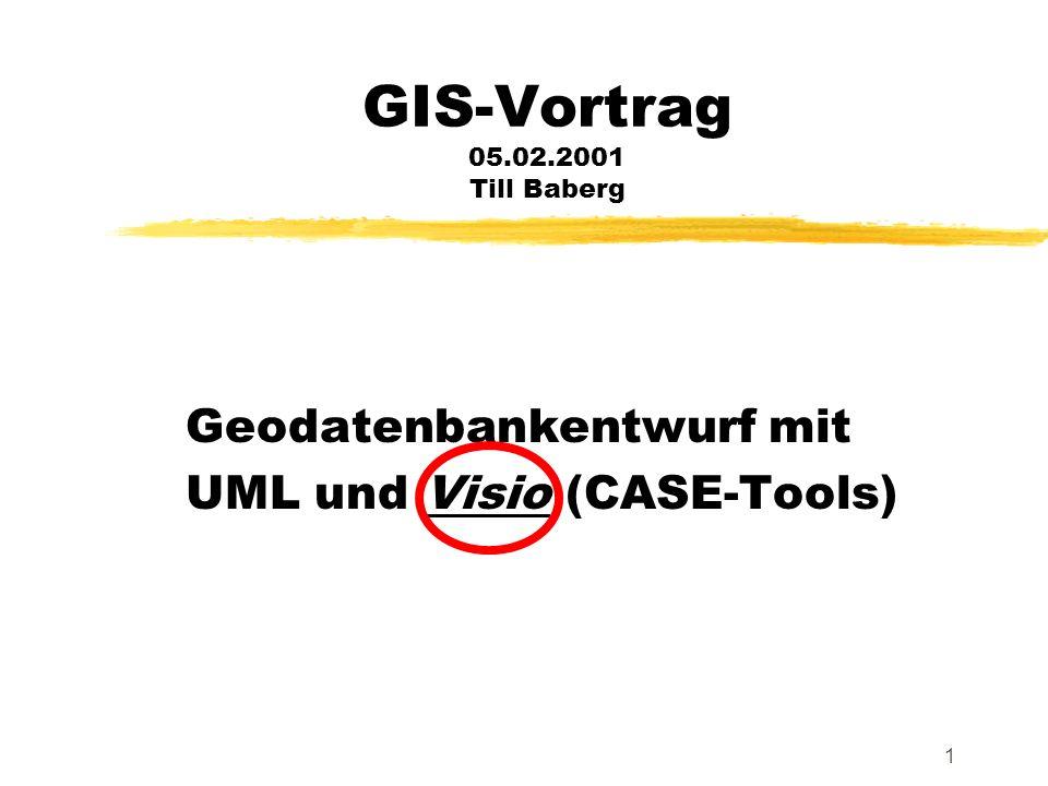 GIS-Vortrag 05.02.2001 Till Baberg
