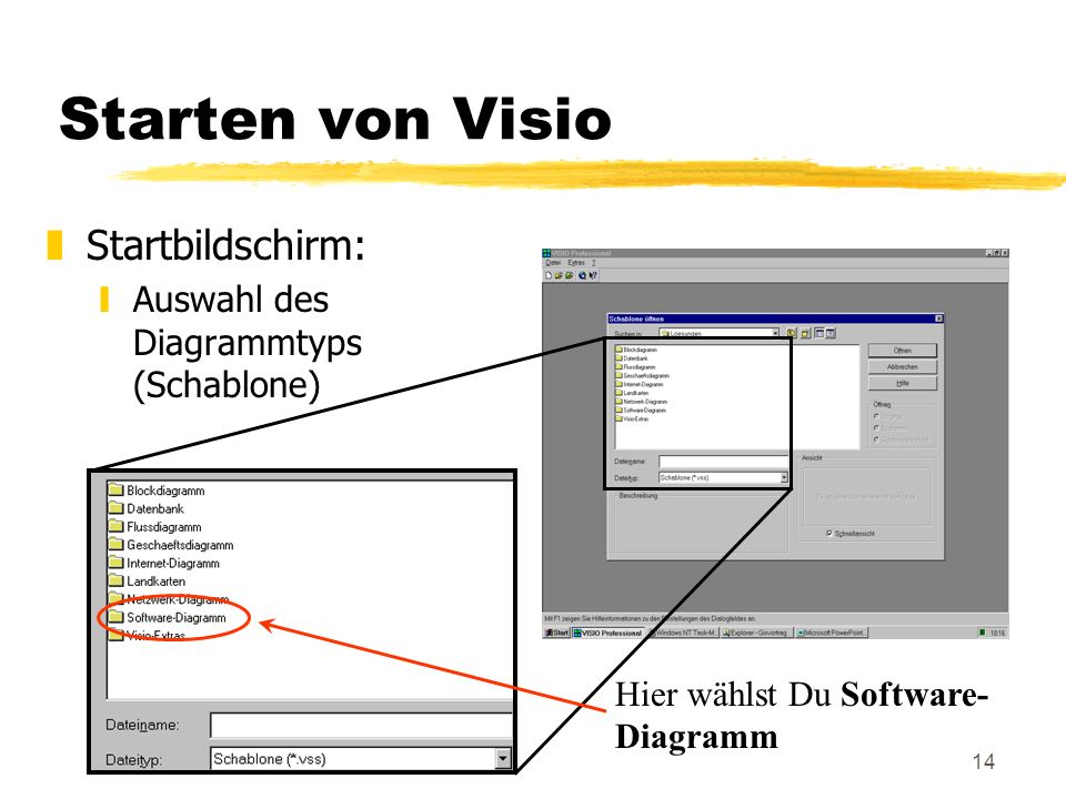 Starten von Visio Startbildschirm: