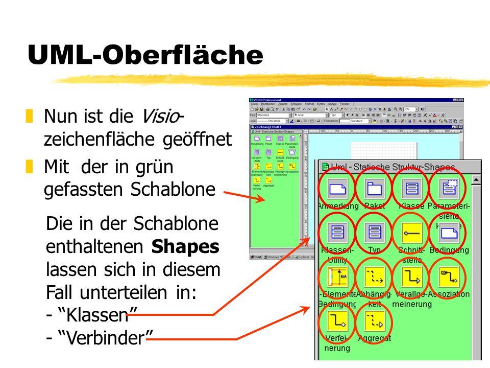 UML-Oberfläche Nun ist die Visio-zeichenfläche geöffnet