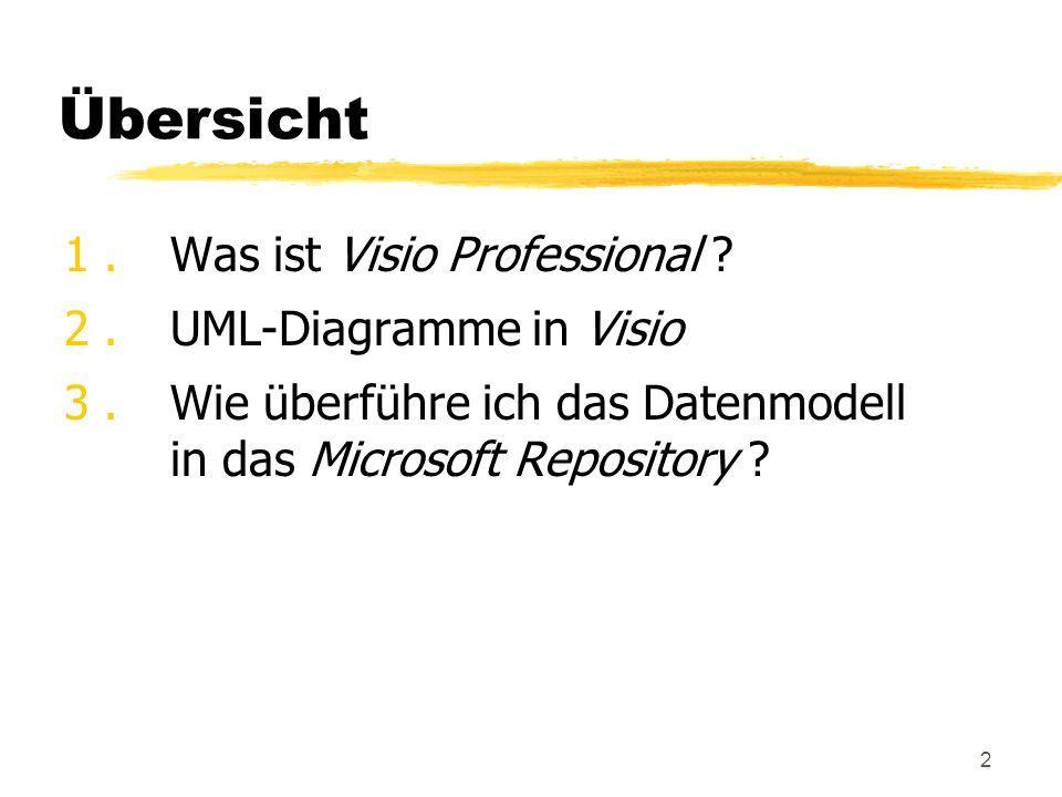 Übersicht . Was ist Visio Professional . UML-Diagramme in Visio