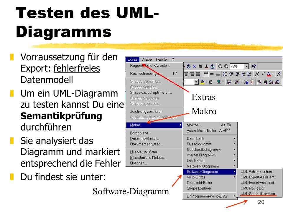 Testen des UML-Diagramms