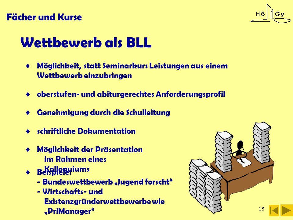 Wettbewerb als BLL Fächer und Kurse