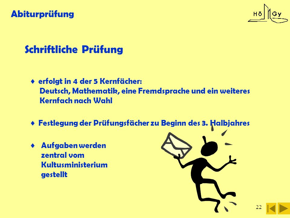 Schriftliche Prüfung Abiturprüfung erfolgt in 4 der 5 Kernfächer: