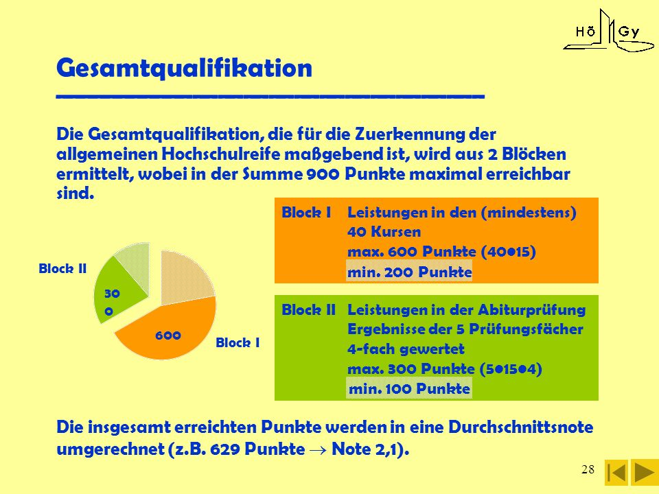 Gesamtqualifikation __________________________________