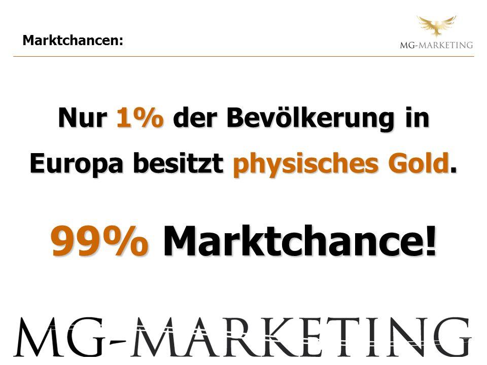 Nur 1% der Bevölkerung in Europa besitzt physisches Gold.