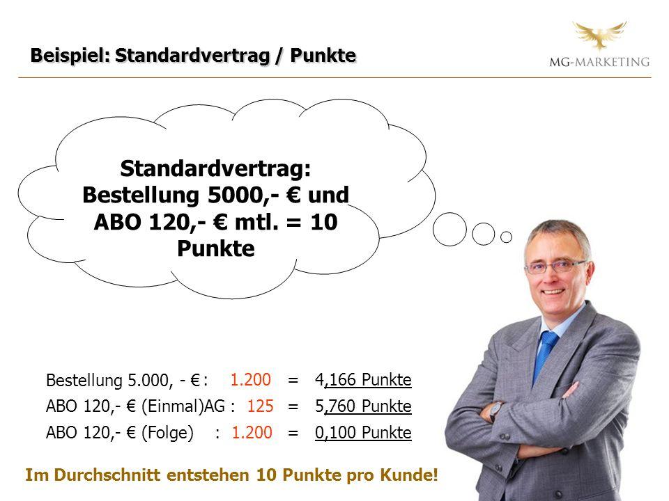 Standardvertrag: Bestellung 5000,- € und ABO 120,- € mtl. = 10 Punkte