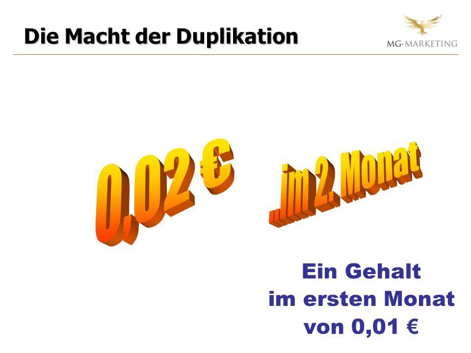 0,02 € ..im 2. Monat Die Macht der Duplikation Ein Gehalt