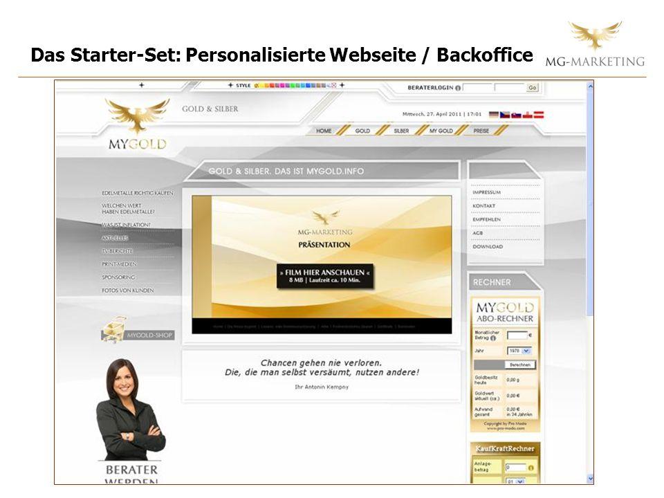 Das Starter-Set: Personalisierte Webseite / Backoffice
