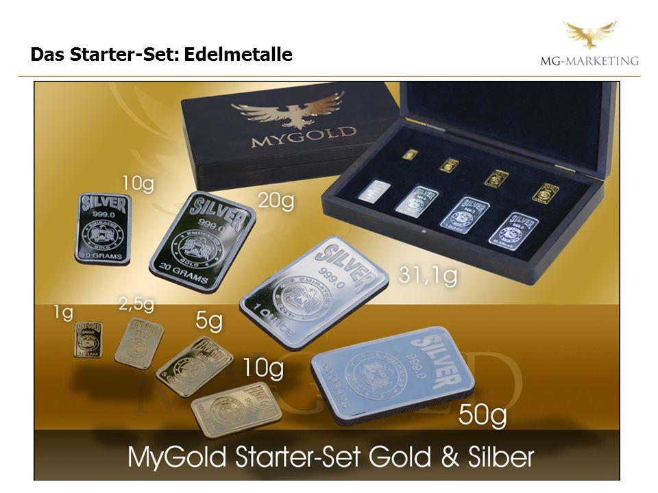 Das Starter-Set: Edelmetalle