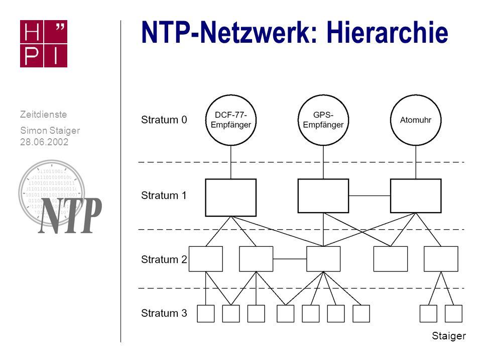NTP-Netzwerk: Hierarchie