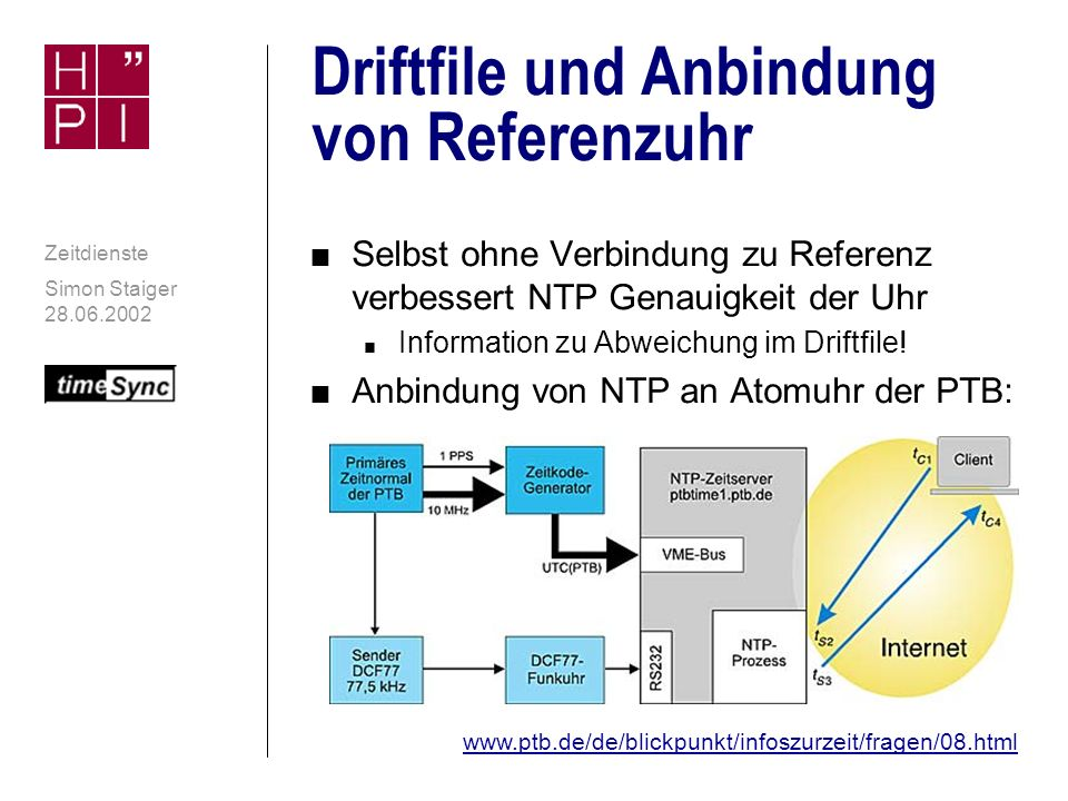 Driftfile und Anbindung von Referenzuhr