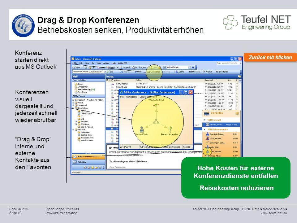 Drag & Drop Konferenzen Betriebskosten senken, Produktivität erhöhen