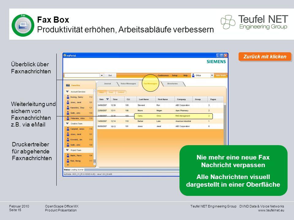 Fax Box Produktivität erhöhen, Arbeitsabläufe verbessern