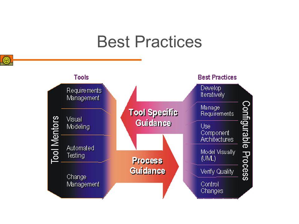 Best Practices Anforderungsmanagement Use-Case-getrieben Vorteil: