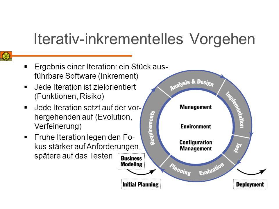 Iterativ-inkrementelles Vorgehen