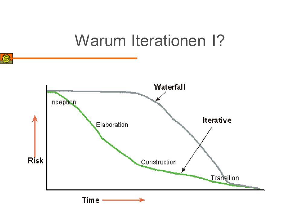 Warum Iterationen I